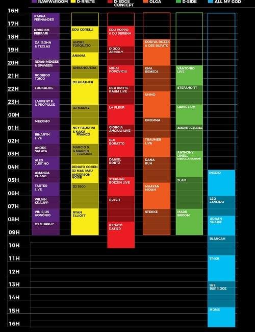 artistas do D-Edge Festival