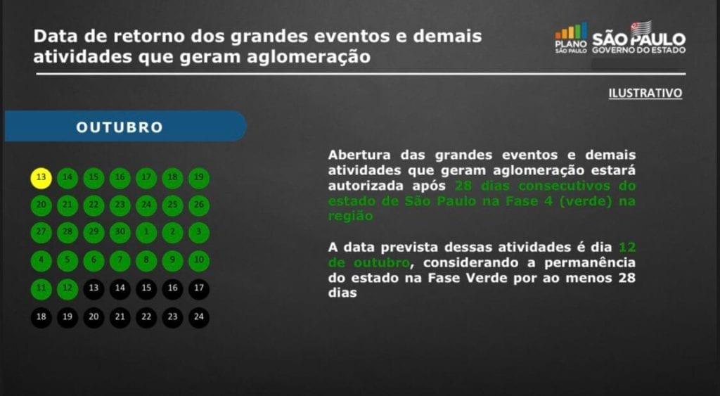 São Paulo eventos
